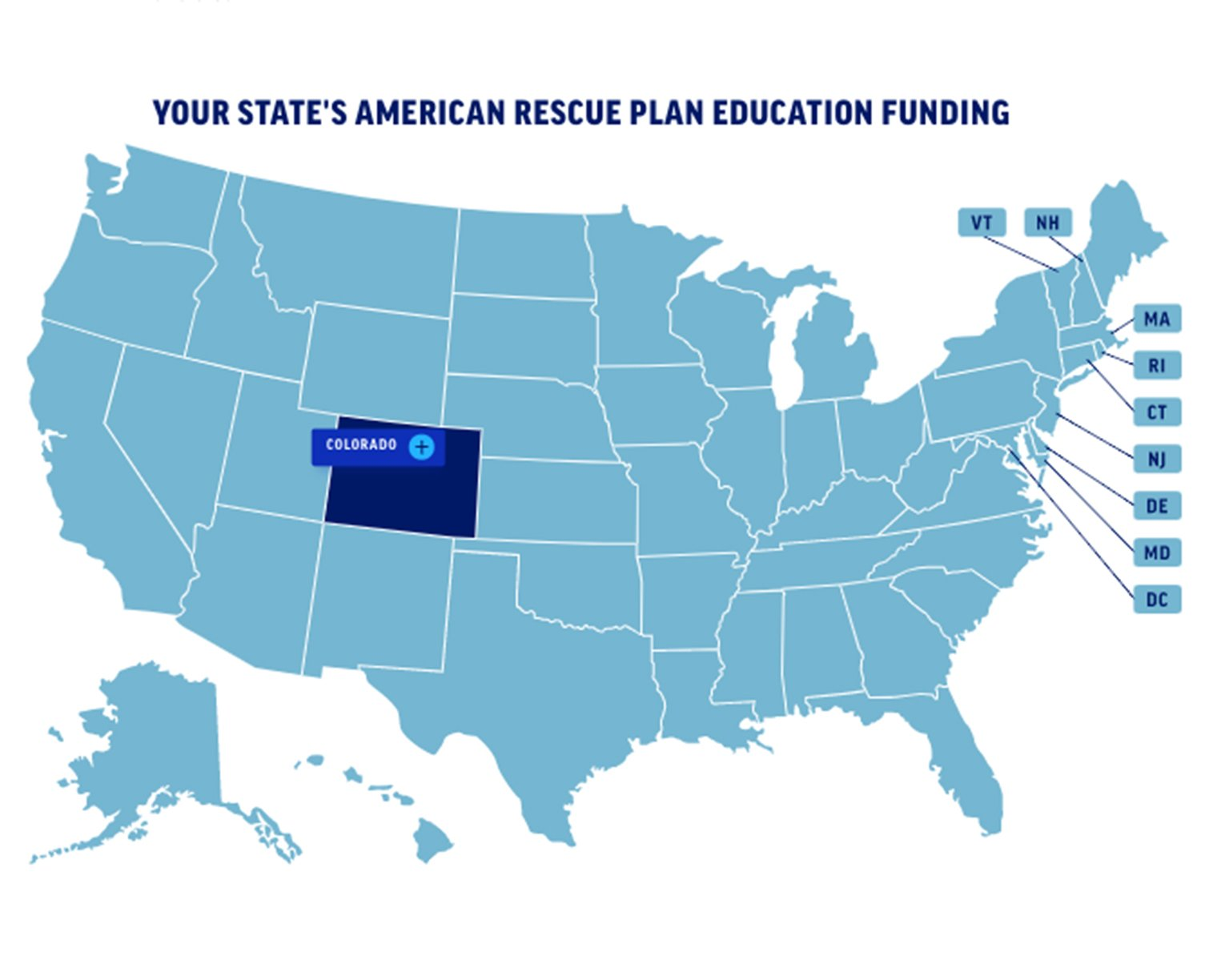 American Rescue Plan funding by state map