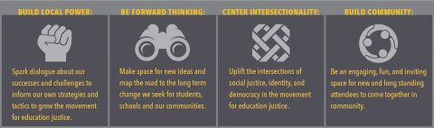 Four goals of the conference on racial and social justice
