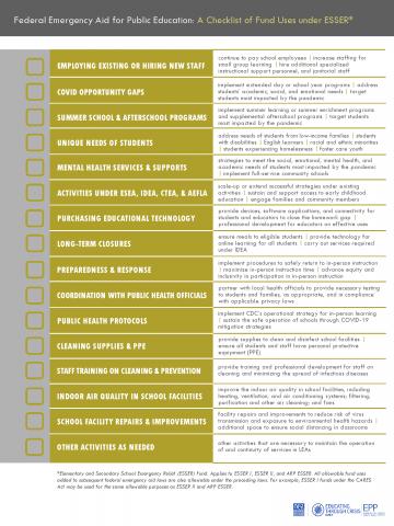 ARP Fund Use Checklist