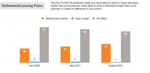 COVID Report 11